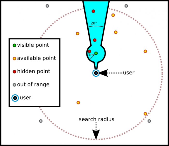 Only a select number of images can be displayed within a search radius to prevent display issues related to images appearing at the same location.