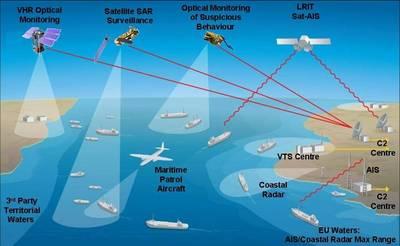 Gis News Fme Webinar Maritime Surveillance Esri