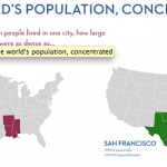 Squeezing the World's Population into One City