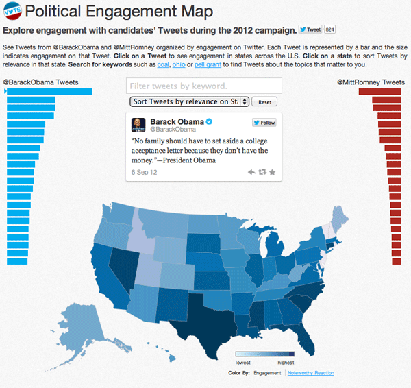Twitter Map showing Political Engagement.