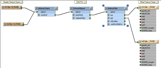 Setting up the ETL to route source feature classes to their correct destination feature classes  to their correct destination feature classes based on what is listed in the source CSV file.