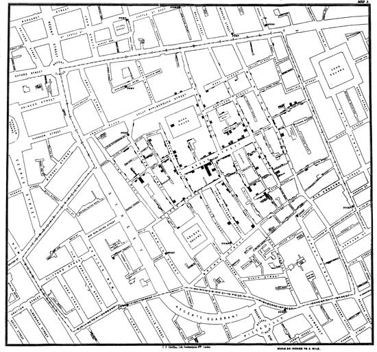 John Snow's 1854 Cholera Map.