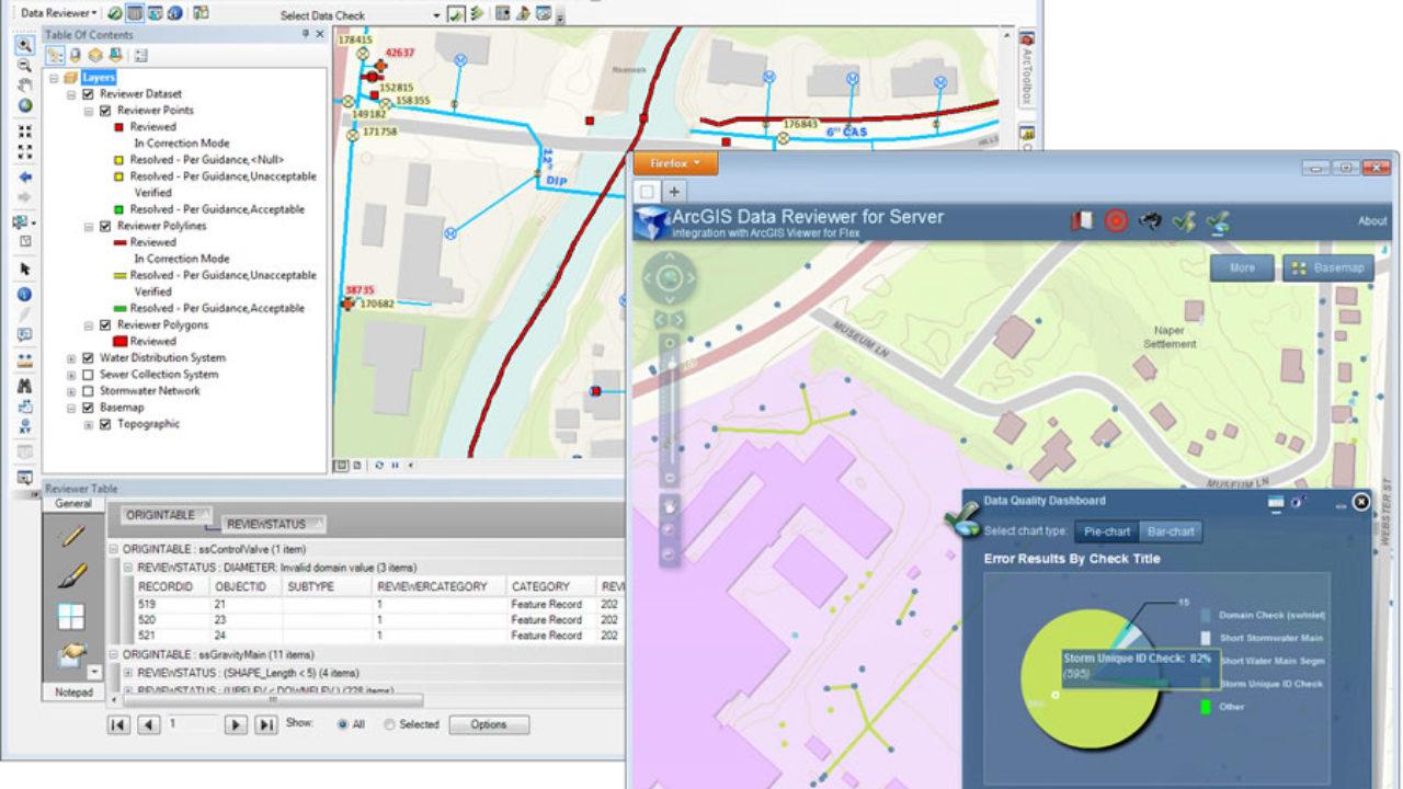 How to Check Your GIS Data ~ GIS Lounge