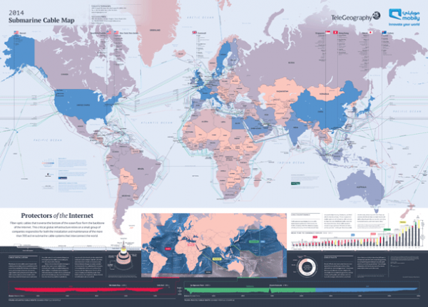 Submarine cable map from TeleGeography.