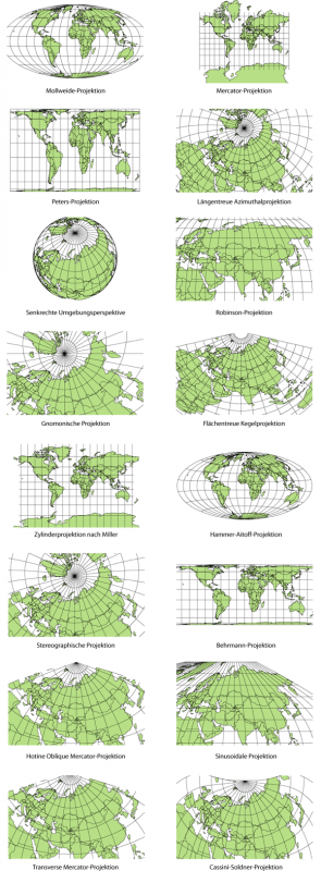 Different map projections.