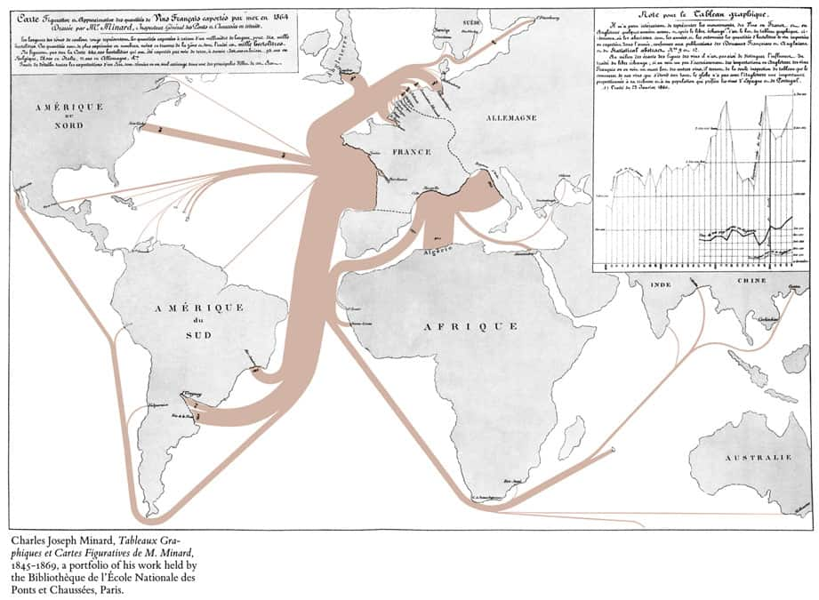 Charles Joseph Minard created this flow map of French wine exports for 1864. Source: Mediawiki Commons, public domain.