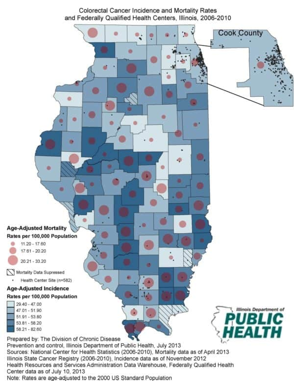 The map shows age-adjusted colorectal cancer incidence and mortality rates per 100,000 population for Illinois residents by county and the locations of Federally Qualified Health Centers (FQHC). The purposes of the map are to identify areas with increased colorectal cancer incidence and mortality rates, educate the public and stakeholders on the burden of colorectal cancer in Illinois, and assist with future collaborative efforts toward reducing the burden of colorectal cancer among Illinois residents.