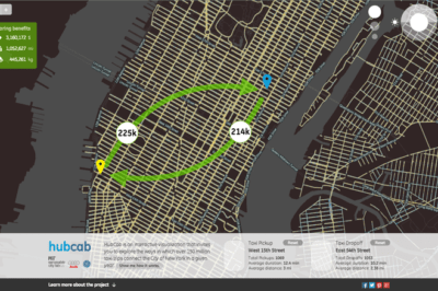Map showing taxi flows and potential taxi sharing benefits between two locations in Manhattan.