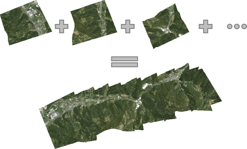 Creating a mosaic by stitching several orthorectified images. Source: Meo et al, 2012).