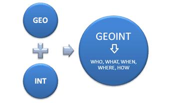GEOINT 2