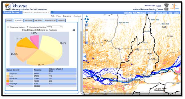 Bhuvan – the Indian Geoportal ~ GIS Lounge