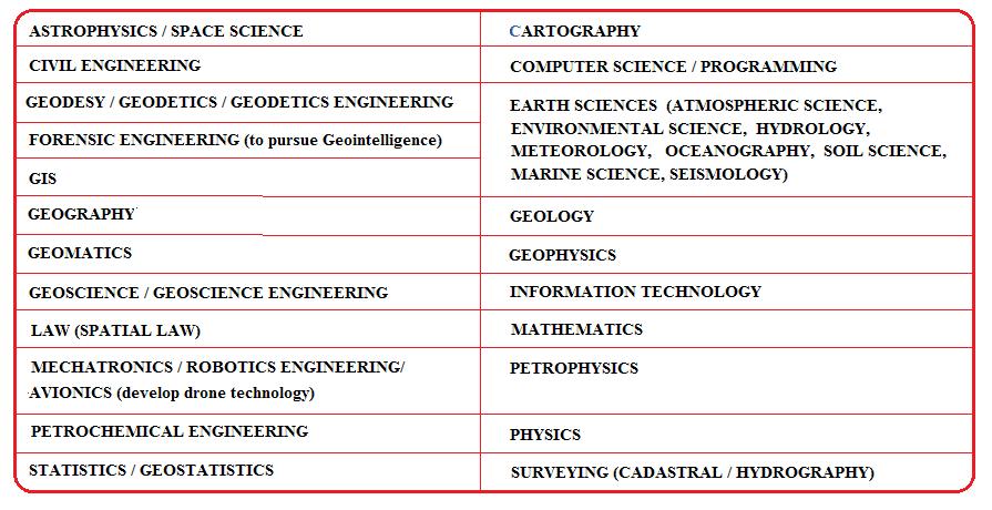 GIS-Career-path-1