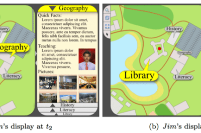 User context, location, and profile interests are integrated with personalized GIS to display adaptive profiles. From: Aoidh et. al, 2009.