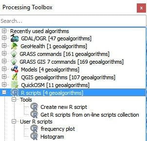 The Processing Toolbox in QGIS includes tools from R. From Menke, 2016.