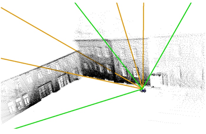 A local map of the environment along with traces from the satellites to the robot. Green rays indicate free signal paths, orange rays indicate obstructed signal paths. Source: Maier and Kleiner, 2010.