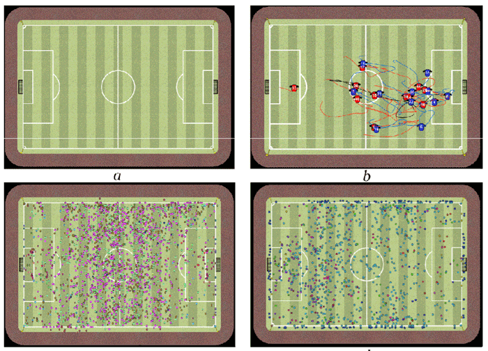 Mapping of football specific geo data in ArcMap. Image: Kotzbek & Kainz, 2014.