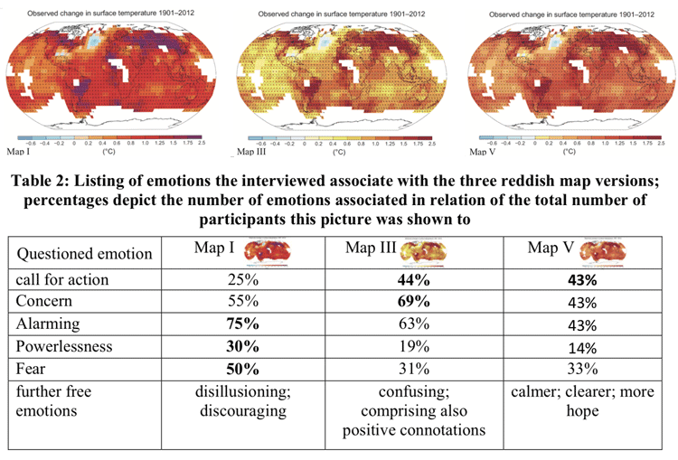 Reaction of survey respondents to different climate change shading. From: The Feeling of Red and Blue—A Constructive Critique of Color Mapping in Visual Climate Change Communication, Schneider and Nocke, 2018.