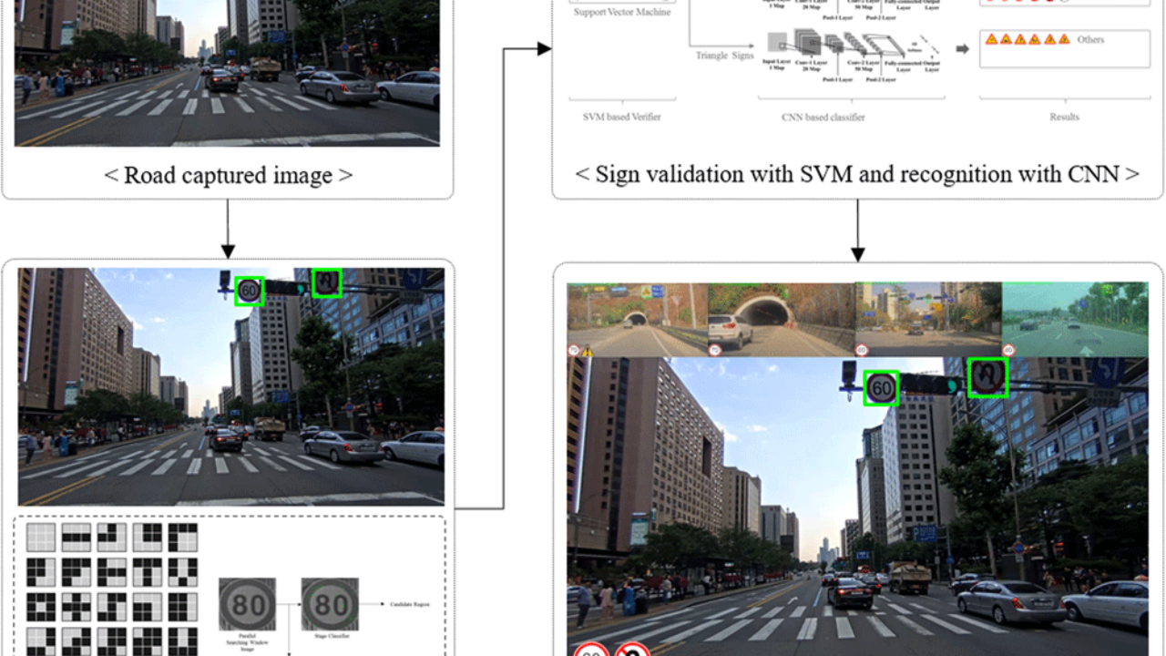 Future of Mobile Spatial Applications and Image Recognition ~ GIS Lounge