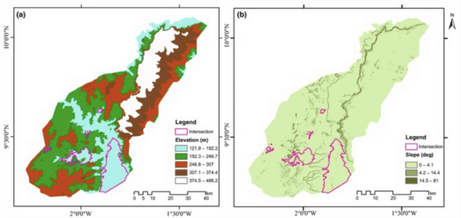 Figure 3: Seasonal habitat use by Elephants (Loxodonta africana) in the Mole National Park of Ghana. [2]