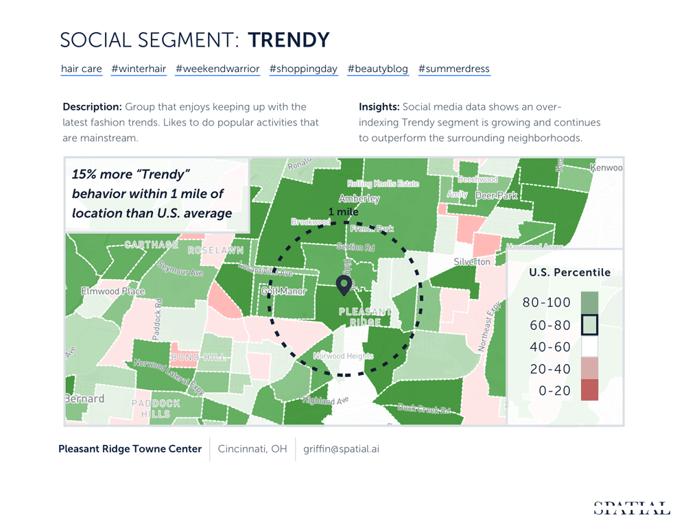 Mapping geosocial data. Source: Spatial.ai