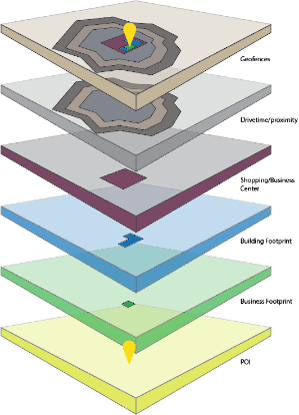 Data layers. Image: Layers of WHERE, Pitney Bowes.