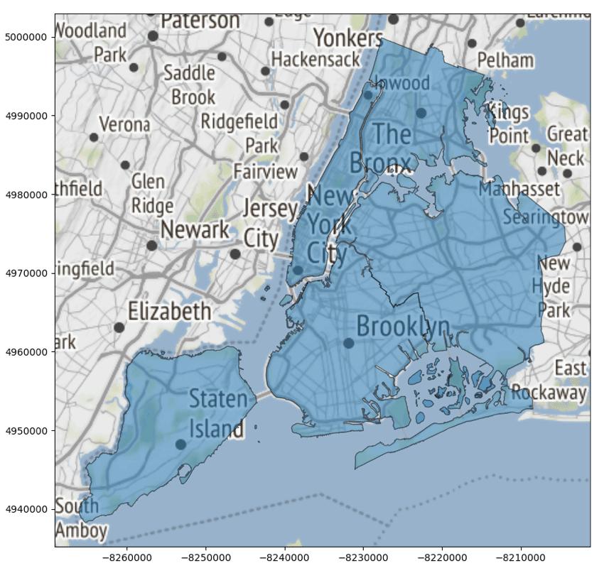 Working with GIS Data using Python ~ GIS Lounge