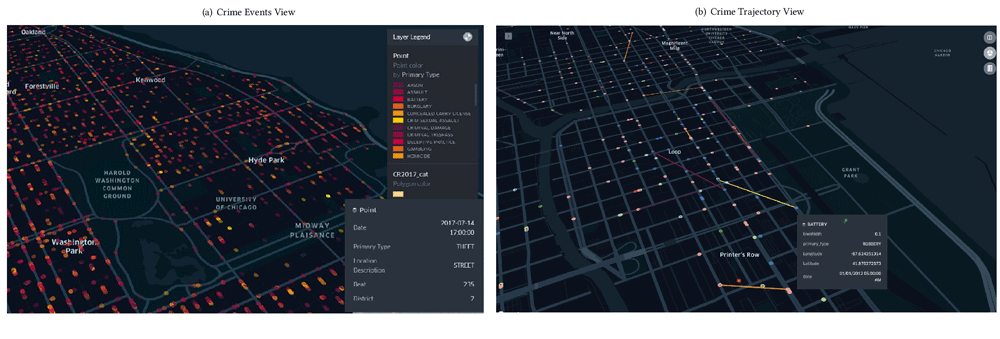 kepler.gl's point, arc, and heatmap layers (top)  and grid, hexbin, and polygon layers (below) provide rich geospatial data analysis. Source: Uber