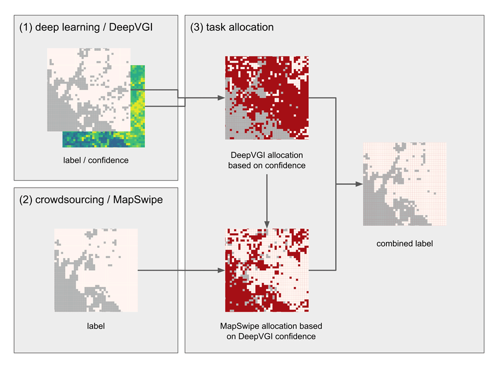 Using Crowdsourcing and Deep Learning to Map ... on