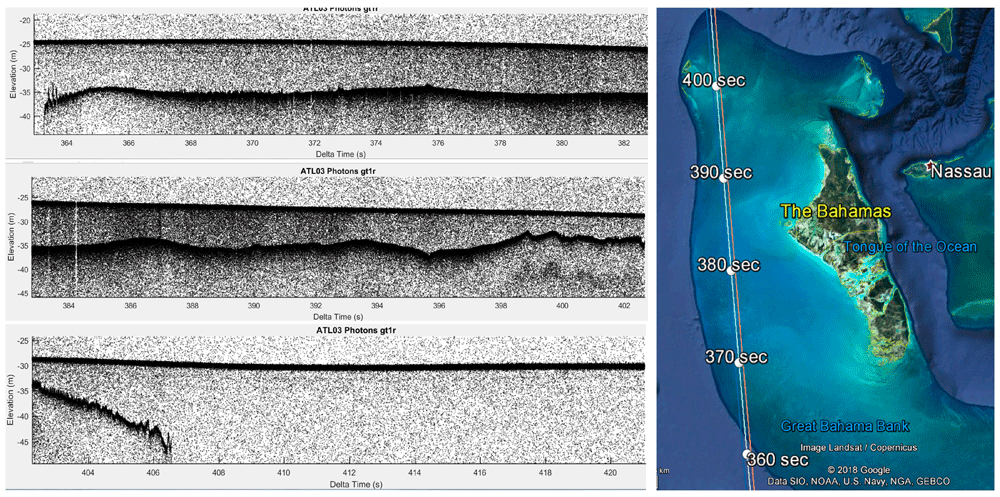 Geolocated bottom return photons for the Great Bahama Bank site. This site contains 316 km of continuous bathymetry from ICEsat-2 ATLAS. Source: Parrish et al., 2019.