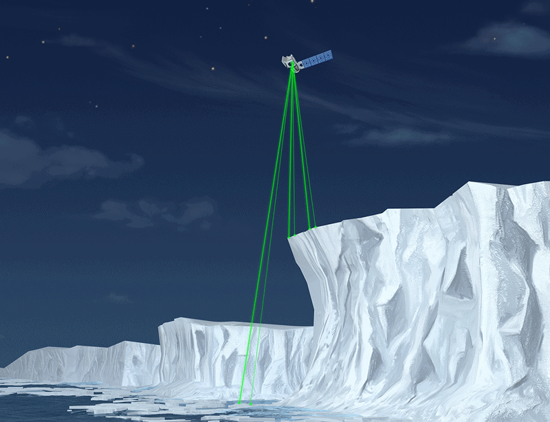 ICESat-2 uses six beams on three tracks to measure the height of ice.  Image: NASA.