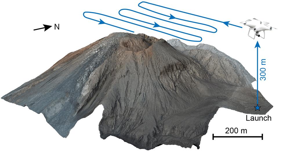 UAS-based acquisition pattern over the Santiaguito Lava Dome, Guatemala. Figure: Zorn et al., 2020.
