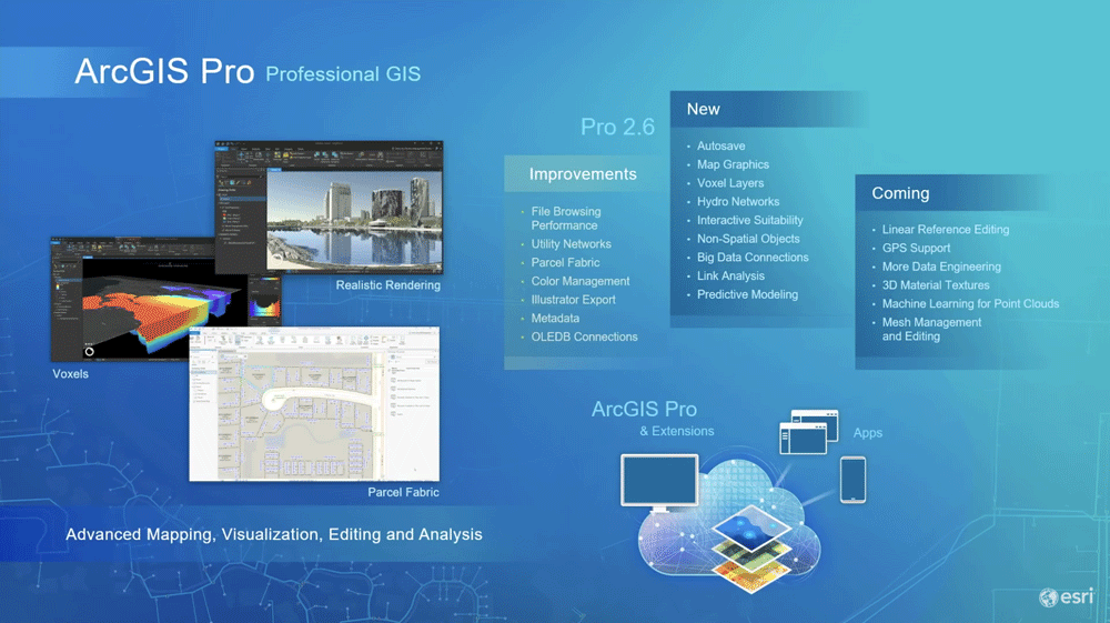 An overview of the upcoming enhancements to Esri's ArcGIS Pro product.