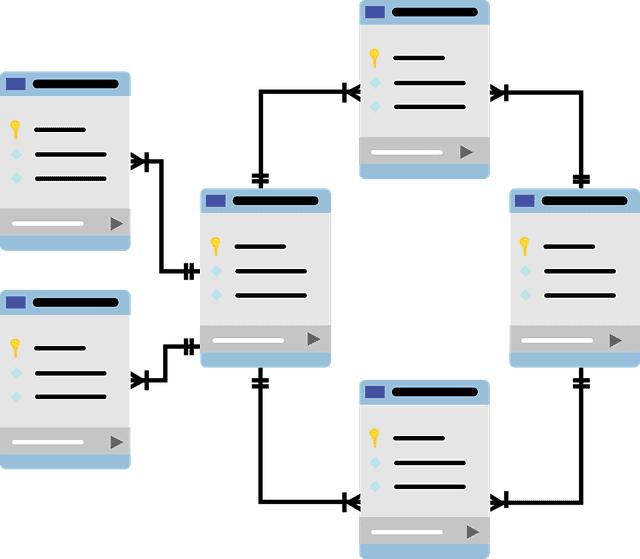 Database schema.