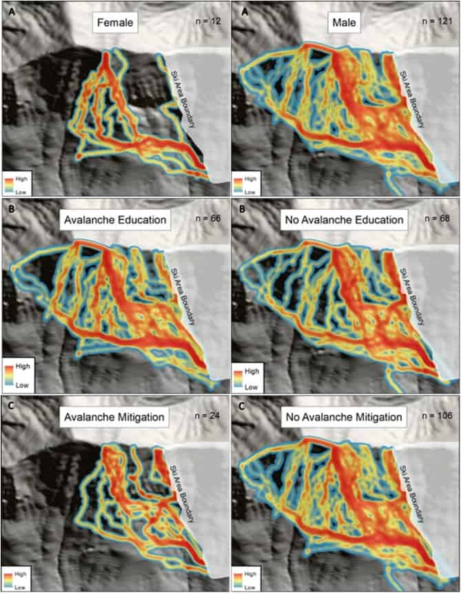 Heat maps showing differences in travel behavior based on GPS track density for Gender (A), Avalanche Education (B), and Perception of Avalanche Mitigation (C).  Maps: Sykes, Hendrikx, Johnson, & Birkeland, 2020.  Under license CC BY 4.0