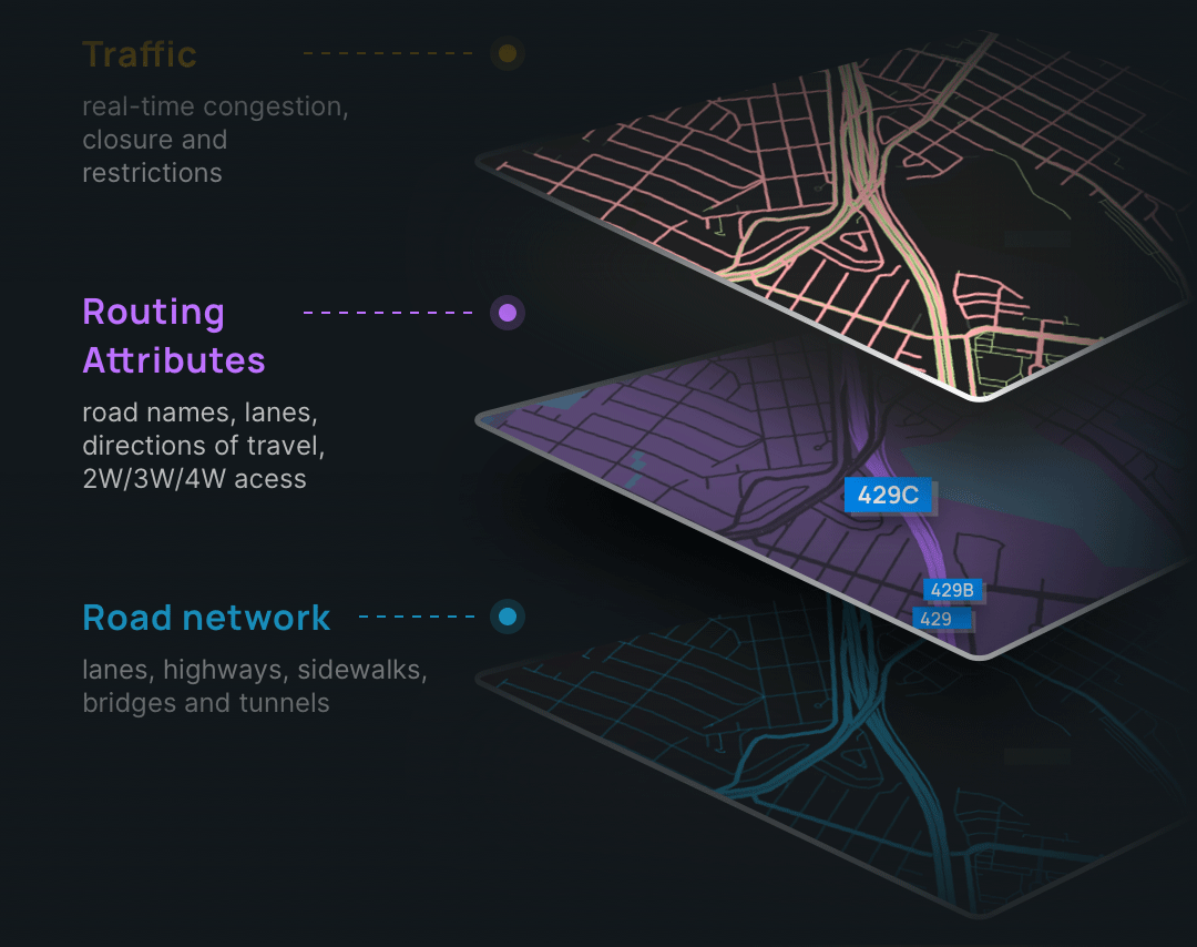 Graphic showing routing, traffic, and road GIS data conceptualized.