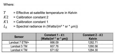 table showing formula components for LST formula for Landsat 5/7.
