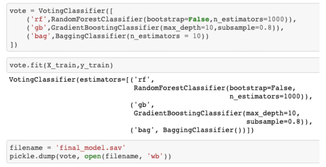 Python Data Science Script. Source: Andres Abeyta